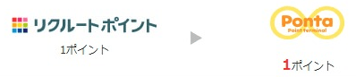 nanacoチャージでポイントが貯まる | リクルートカードプラス.com